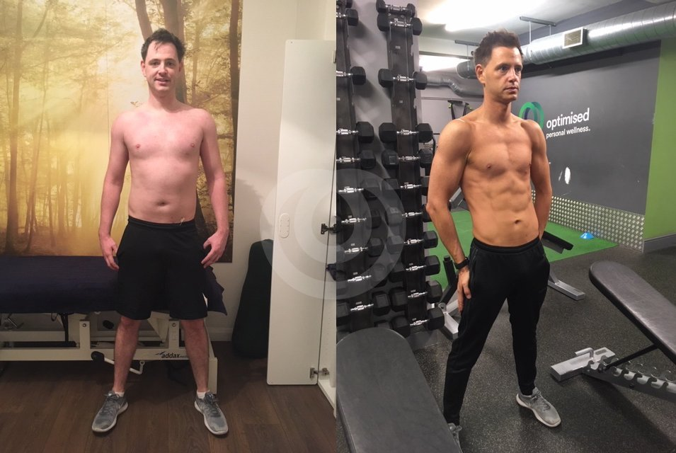 Body Transformation Manchester